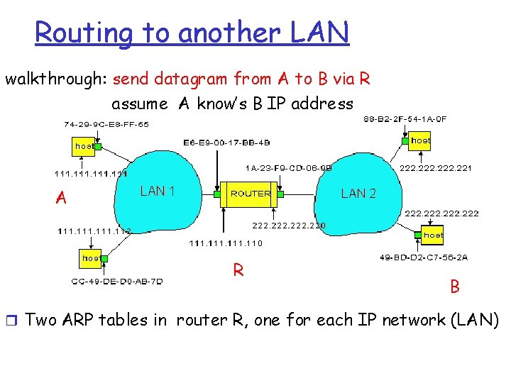 Routing to another LAN walkthrough: send datagram from A to B via R assume