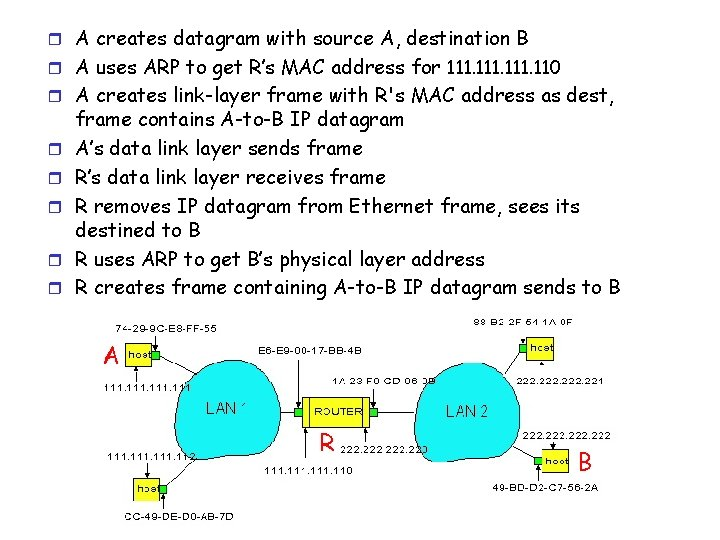 r A creates datagram with source A, destination B r A uses ARP to