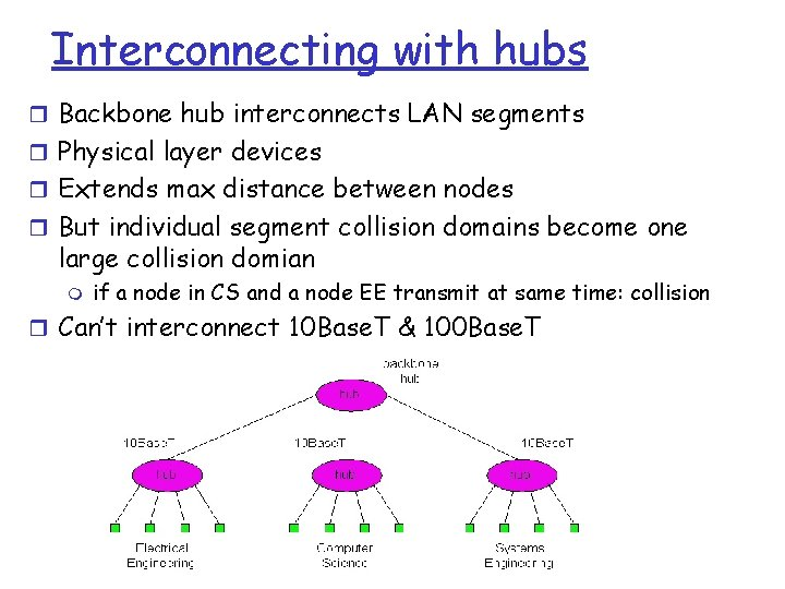 Interconnecting with hubs r Backbone hub interconnects LAN segments r Physical layer devices r