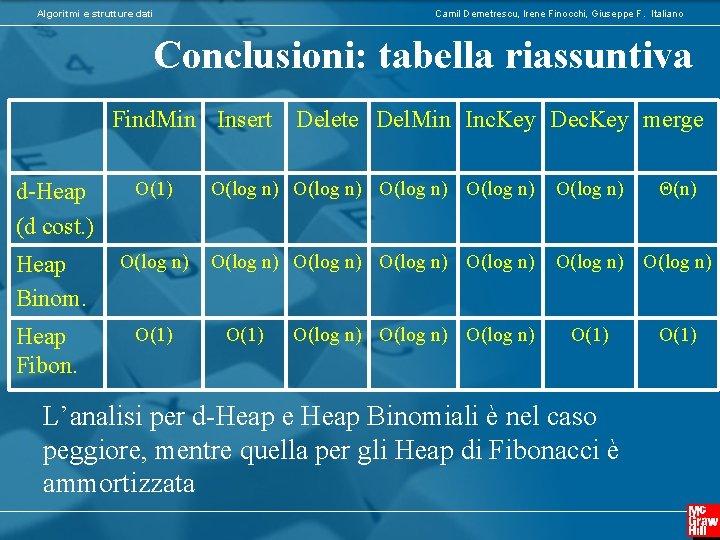 Algoritmi e strutture dati Camil Demetrescu, Irene Finocchi, Giuseppe F. Italiano Conclusioni: tabella riassuntiva