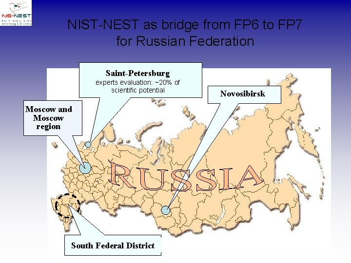 NIST-NEST as bridge from FP 6 to FP 7 for Russian Federation Saint-Petersburg experts