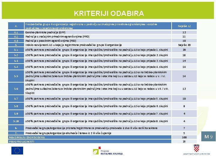 KRITERIJI ODABIRA 4. 1 4. 2 4. 3 5. Proizvođačka grupa ili organizacija registrirana