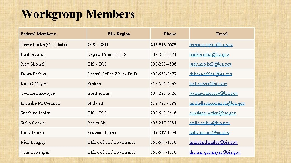 Workgroup Members Federal Members: BIA Region Phone Email Terry Parks (Co-Chair) OIS - DSD