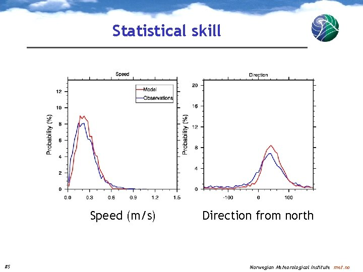 Statistical skill Speed (m/s) #5 Direction from north Norwegian Meteorological Institute met. no