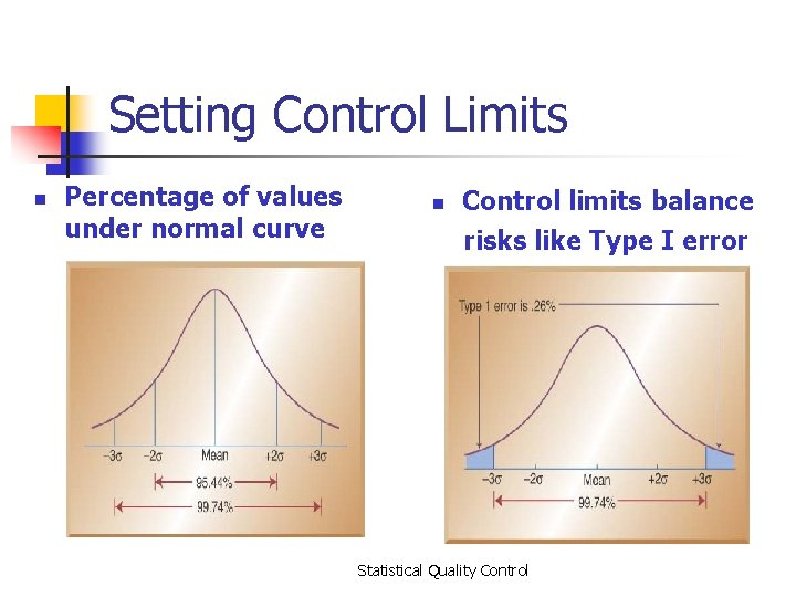 Setting Control Limits n Percentage of values under normal curve n Control limits balance