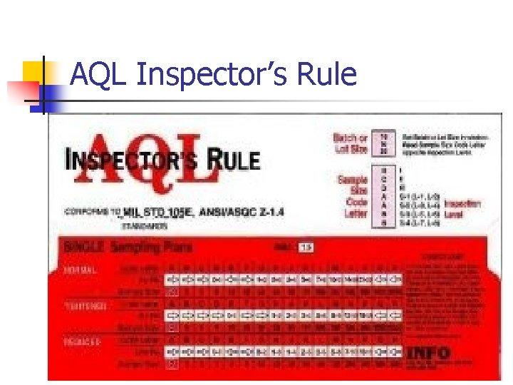 AQL Inspector's Rule © Wiley 2007
