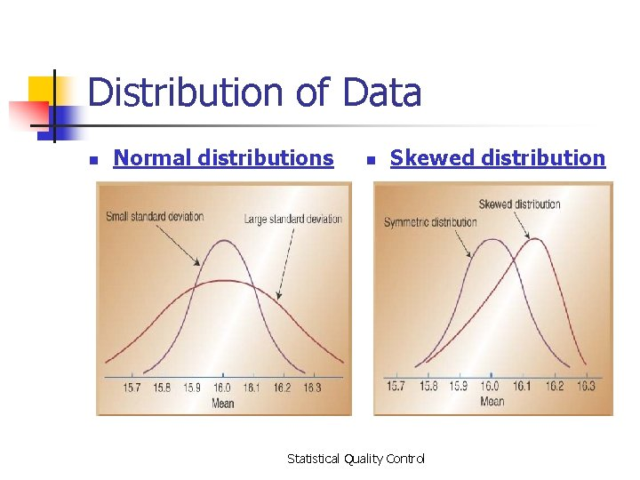 Distribution of Data n Normal distributions n Skewed distribution Statistical Quality Control
