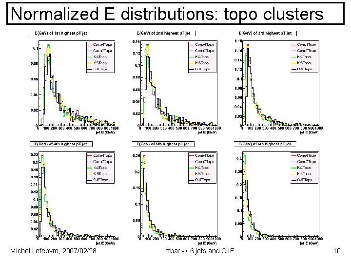 Normalized E distributions: topo clusters Michel Lefebvre, 2007/02/28 ttbar -> 6 jets and OJF