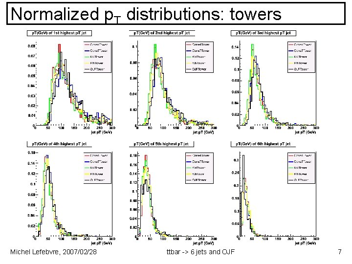 Normalized p. T distributions: towers Michel Lefebvre, 2007/02/28 ttbar -> 6 jets and OJF