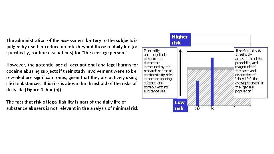 The administration of the assessment battery to the subjects is judged by itself introduce