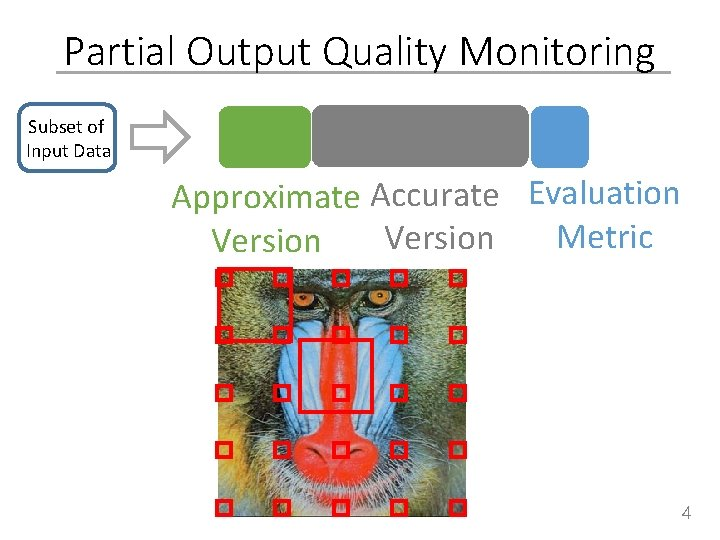 Partial Output Quality Monitoring Subset of Input Data Approximate Accurate Evaluation Metric Version 4