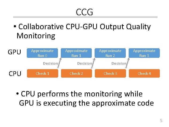 CCG • Collaborative CPU-GPU Output Quality Monitoring GPU Approximate Run 0 Decision CPU Check