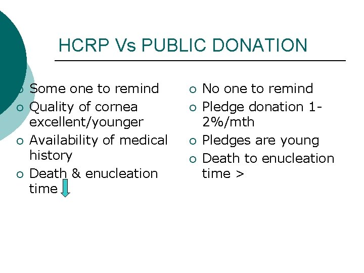 HCRP Vs PUBLIC DONATION ¡ ¡ Some one to remind Quality of cornea excellent/younger