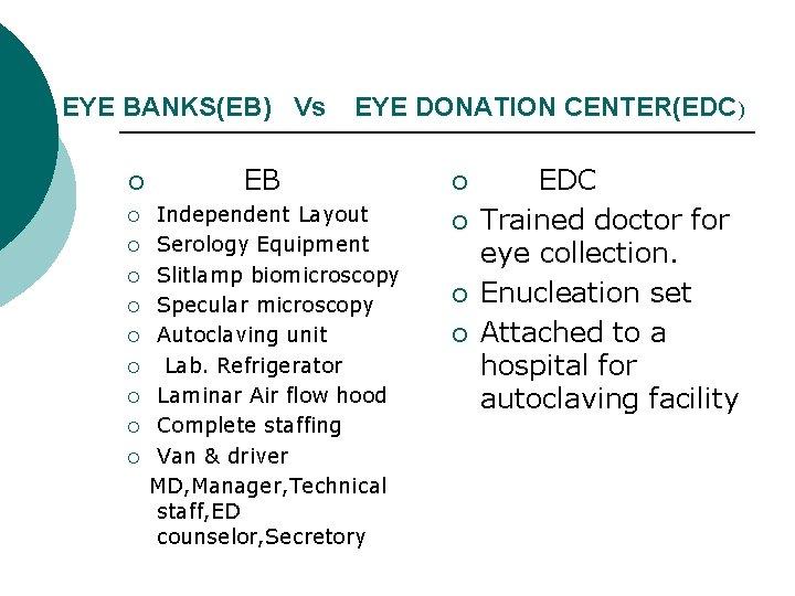 EYE BANKS(EB) Vs ¡ ¡ ¡ ¡ ¡ EYE DONATION CENTER(EDC) EB Independent Layout