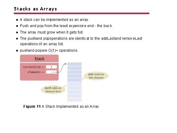 Stacks as Arrays A stack can be implemented as an array. Push and pop