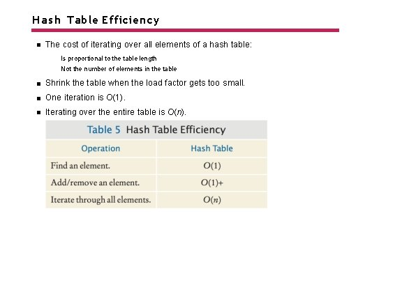 Hash Table Efficiency The cost of iterating over all elements of a hash table: