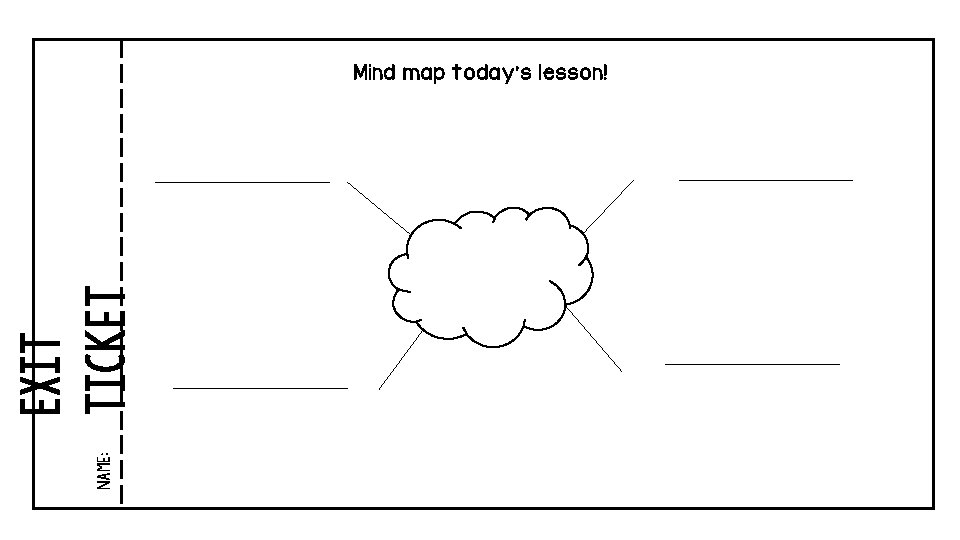 Name: Exit ticket Mind map today's lesson!