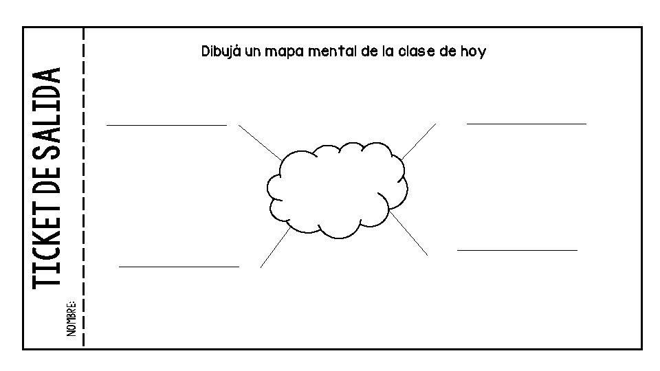 Nombre: Ticket de salida Dibujá un mapa mental de la clase de hoy