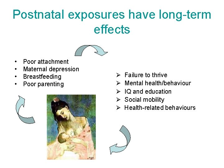 Postnatal exposures have long-term effects • • Poor attachment Maternal depression Breastfeeding Poor parenting