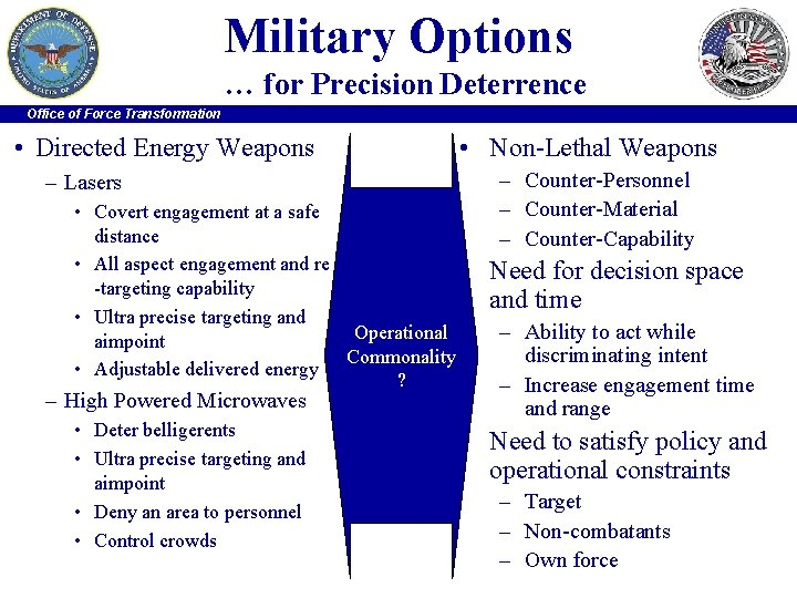 Military Options … for Precision Deterrence Office of Force Transformation • Directed Energy Weapons