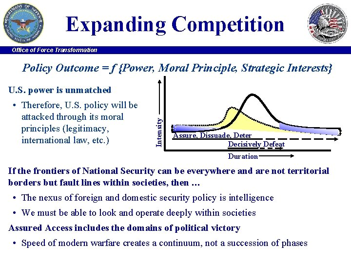 Expanding Competition Office of Force Transformation Policy Outcome = f {Power, Moral Principle, Strategic