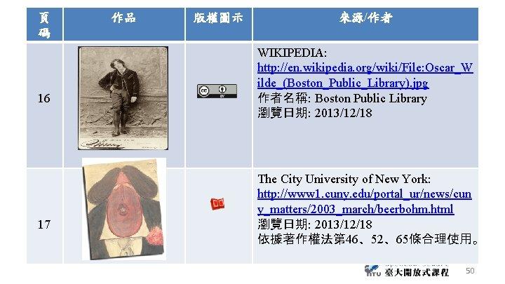 頁 碼 16 17 作品 版權圖示 來源/作者 WIKIPEDIA: http: //en. wikipedia. org/wiki/File: Oscar_W ilde_(Boston_Public_Library).