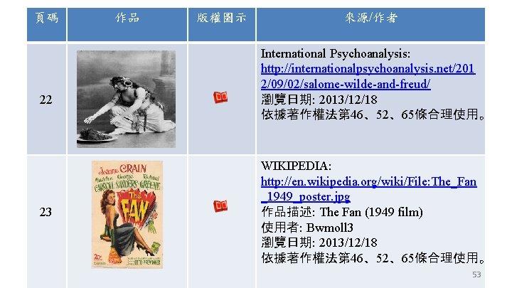 頁碼 22 23 作品 版權圖示 來源/作者 International Psychoanalysis: http: //internationalpsychoanalysis. net/201 2/09/02/salome-wilde-and-freud/ 瀏覽日期: 2013/12/18