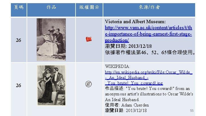 頁碼 26 26 作品 版權圖示 來源/作者 Victoria and Albert Museum: http: //www. vam. ac.