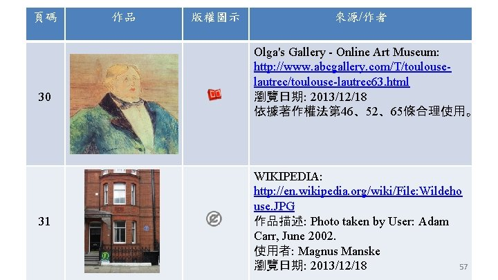 頁碼 30 31 作品 版權圖示 來源/作者 Olga's Gallery - Online Art Museum: http: //www.