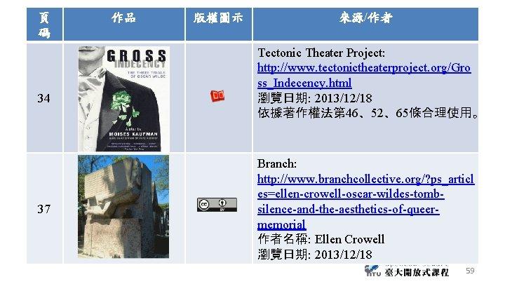 頁 碼 34 37 作品 版權圖示 來源/作者 Tectonic Theater Project: http: //www. tectonictheaterproject. org/Gro