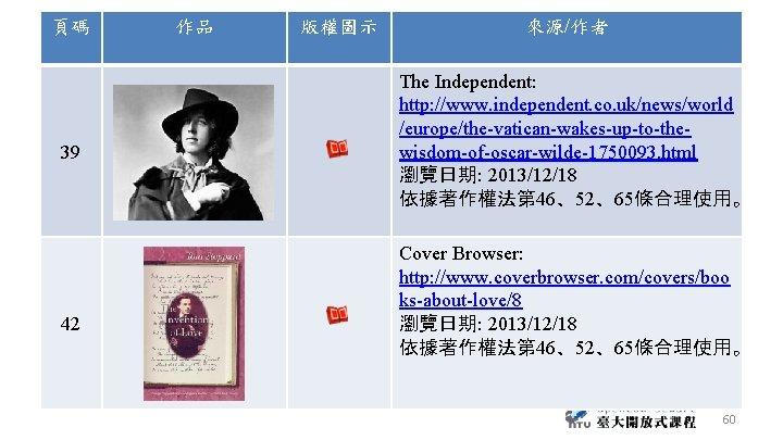 頁碼 39 42 作品 版權圖示 來源/作者 The Independent: http: //www. independent. co. uk/news/world /europe/the-vatican-wakes-up-to-thewisdom-of-oscar-wilde-1750093.