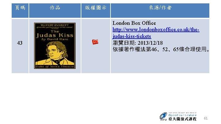 頁碼 43 作品 版權圖示 來源/作者 London Box Office http: //www. londonboxoffice. co. uk/thejudas-kiss-tickets 瀏覽日期: