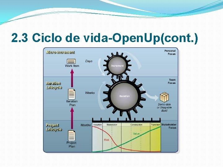 2. 3 Ciclo de vida-Open. Up(cont. )