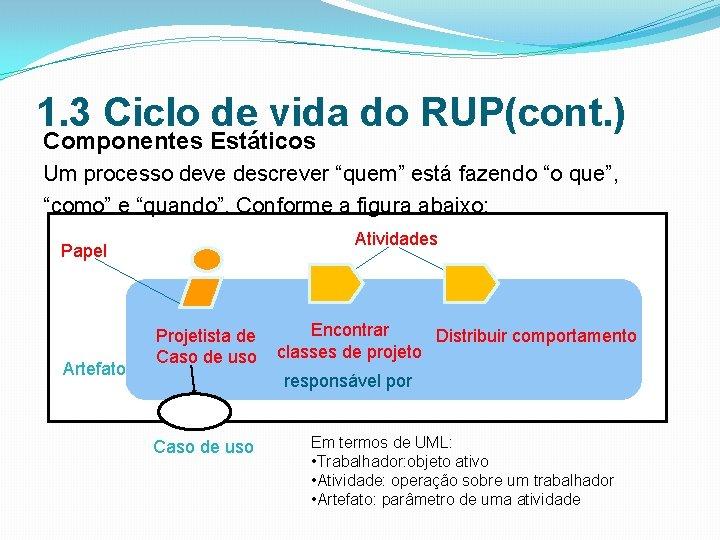 1. 3 Ciclo de vida do RUP(cont. ) Componentes Estáticos Um processo deve descrever