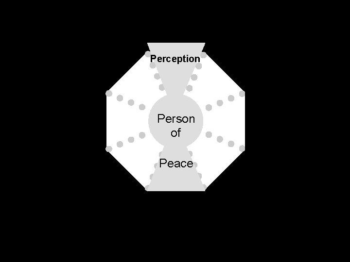 Perception Person of Peace
