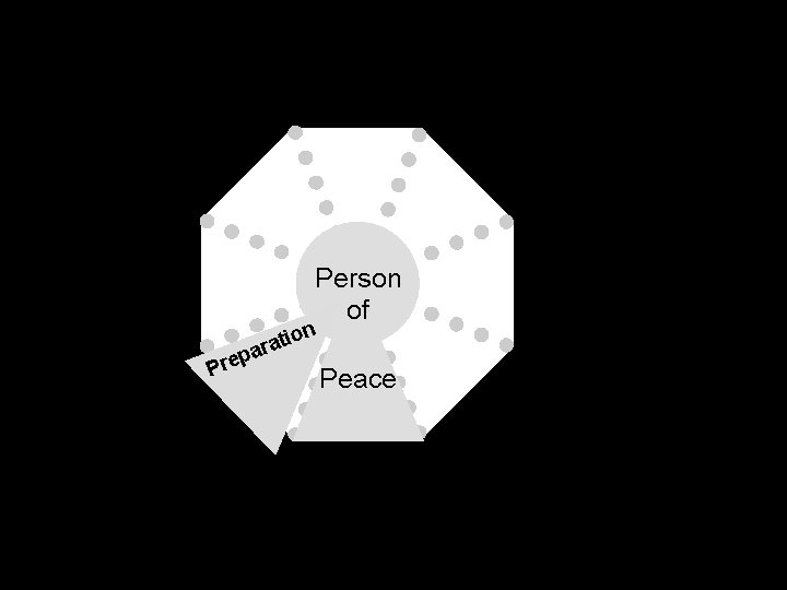 Person of Pre p on i t a ar Peace