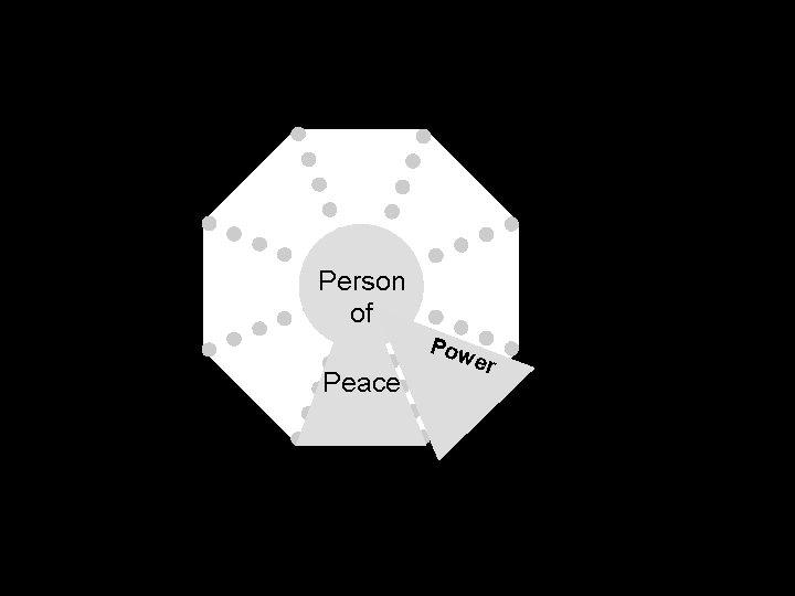 Person of Peace Pow e r