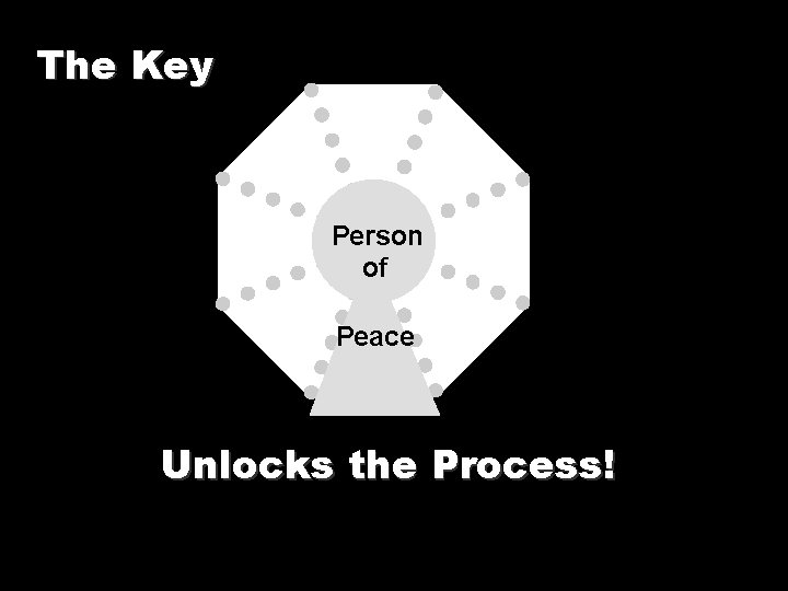 The Key Person of Peace Unlocks the Process!