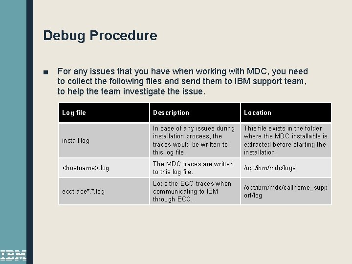 Debug Procedure ■ For any issues that you have when working with MDC, you