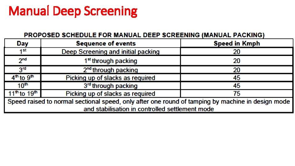 Manual Deep Screening