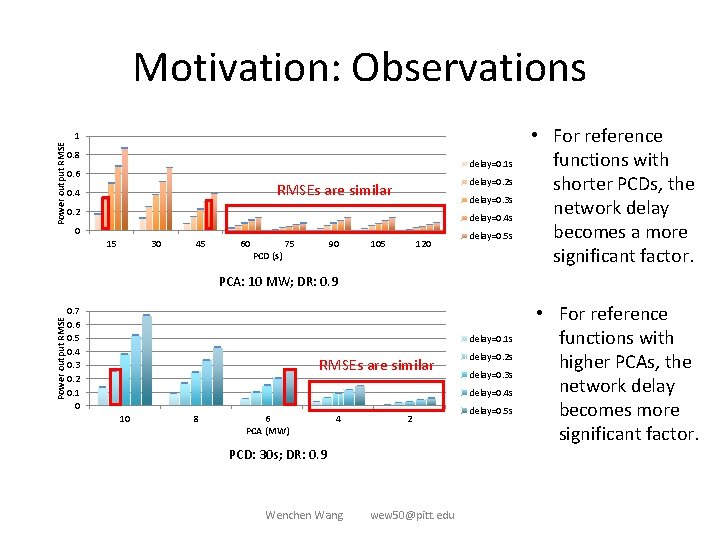 Power output RMSE Motivation: Observations 1 0. 8 delay=0. 1 s 0. 6 delay=0.