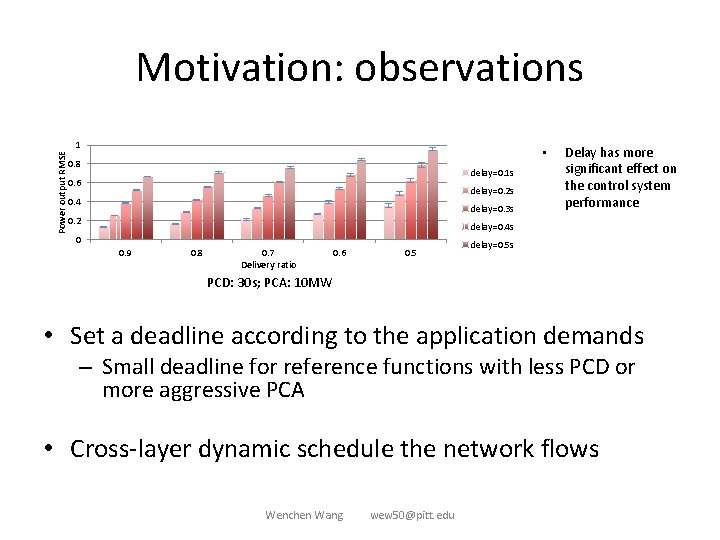 Power output RMSE Motivation: observations 1 • 0. 8 delay=0. 1 s 0. 6
