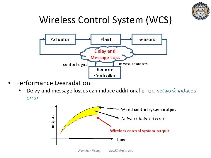 Wireless Control System (WCS) Actuator Plant Sensors Delay and Message Loss control signal •