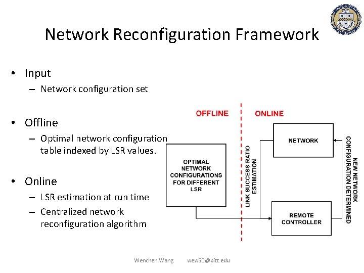 Network Reconfiguration Framework • Input – Network configuration set • Offline – Optimal network