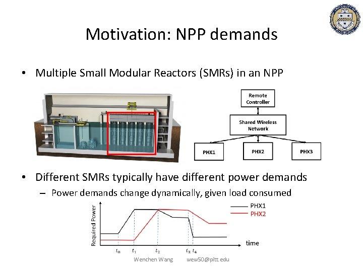 Motivation: NPP demands • Multiple Small Modular Reactors (SMRs) in an NPP • Different