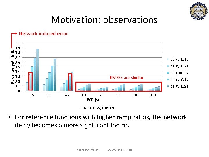 Motivation: observations Power output RMSE Network-induced error 1 0. 9 0. 8 0. 7