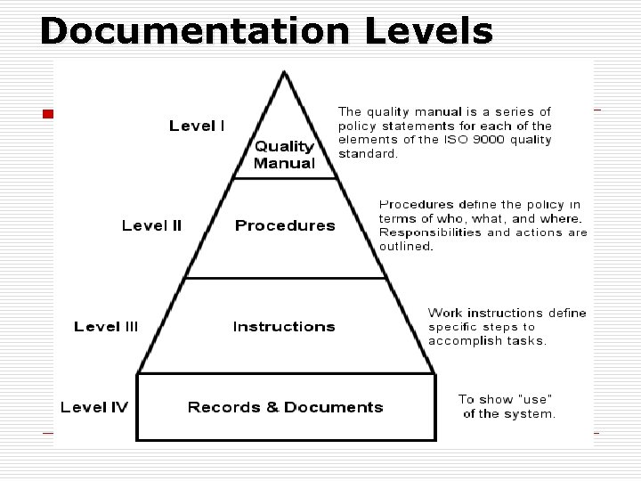 Documentation Levels