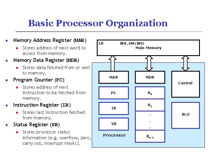 Basic Processor Organization n Memory Address Register (MAR) n n Stores address of next