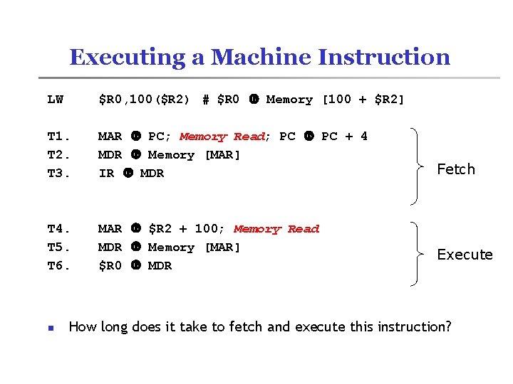 Executing a Machine Instruction LW $R 0, 100($R 2) # $R 0 Memory [100