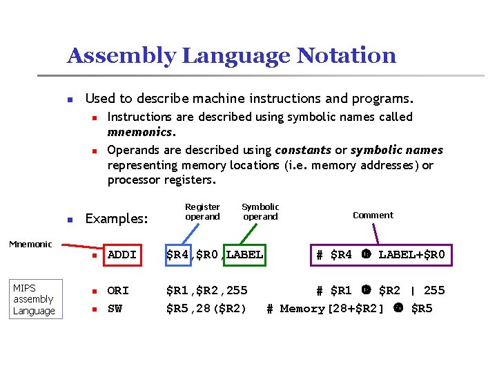 Assembly Language Notation n Used to describe machine instructions and programs. n n n